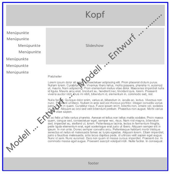 Neuer Entwurf - Modell-Entwurf